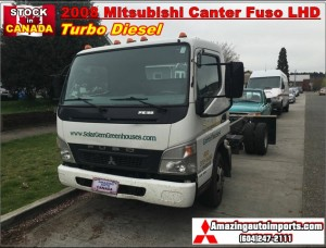 2008 Mitsubishi Canter Fuso Turbo Diesel LHD